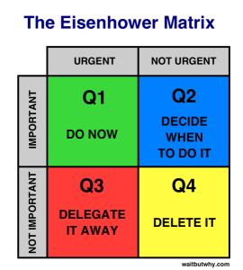 Eisenhower-Matrix-Actions-539x600