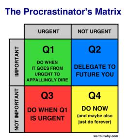 Procrastinators-Matrix1-539x600